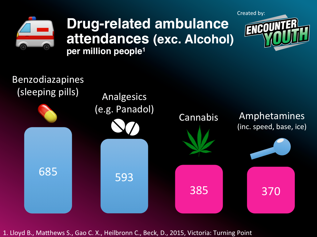Alcohol and Other Drug Strategy Ambulance